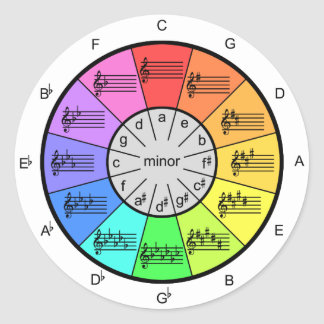Color Wheel Circle of Fifths Classic Round Sticker