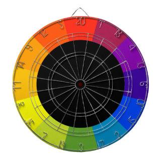 color wheel dart board