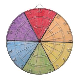 color wheel dartboards
