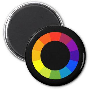 Color Wheel Refrigerator Magnets Zazzle