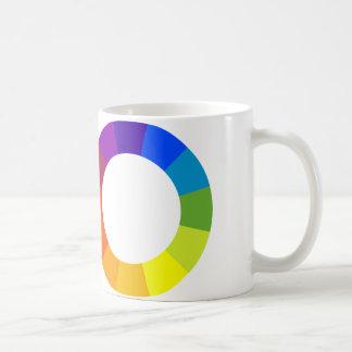 color wheel classic white coffee mug