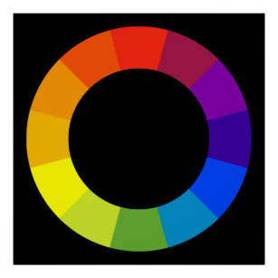 Color Mixing Wheel Gifts On Zazzle