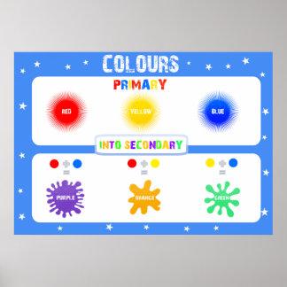 Colores y aprendizaje - poster