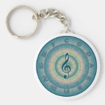 Colorful Circle of Fifths Basic Round Button Keychain