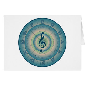 Colorful Circle of Fifths Card