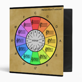 Colorful Circle of Fifths for Notes of Music Binder