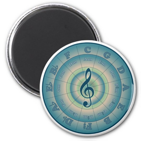 Colorful Circle of Fifths Magnet