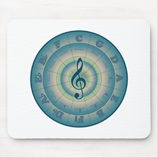 Colorful Circle of Fifths Mouse Pad