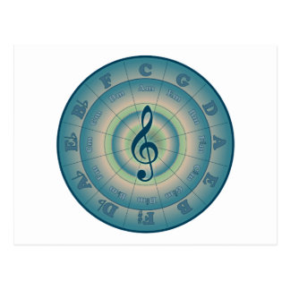 Colorful Circle of Fifths Postcard