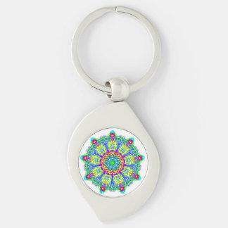 Colorful Dream Keychain