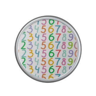 Colorful Numbers Pattern Speaker