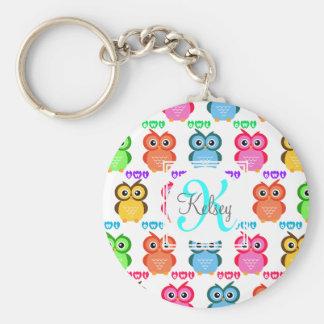 Colorful Own Monogram Basic Round Button Keychain
