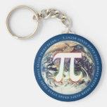 Colorful Pi on Earth | Math Keychain