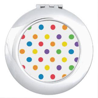 Colorful Polka Dots Compact Mirror
