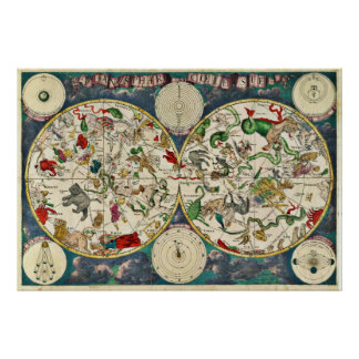 Colorful vintage astrology star chart, signs