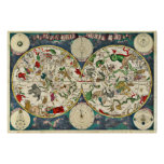 Colorful vintage astrology star chart, signs poster