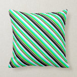 [ Thumbnail: Colorful  White, Black, Tan, Lime & Cyan Lines Throw Pillow ]