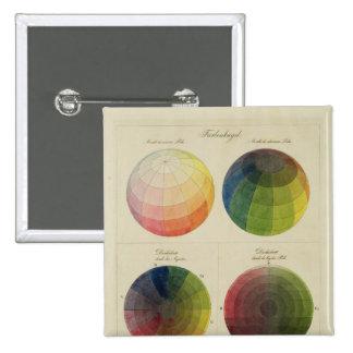 Colour Globes for Copper 2 Inch Square Button