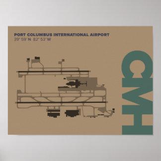 Columbus Airport (CMH) Diagram Poster