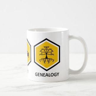 Coma la genealogía del sueño tazas