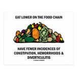 Coma más bajo en la cadena alimentaria (las verdur tarjeta postal