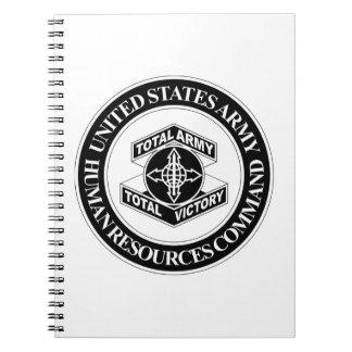 Comando de los recursos humanos del ejército - BW Libretas