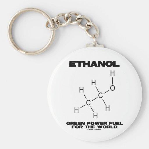 Combustible del poder verde del etanol para el mun llaveros