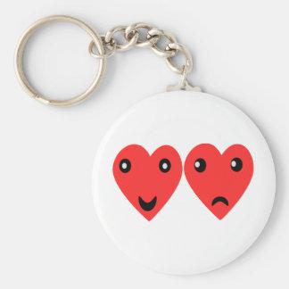 Comedy and tragedy masks keychain