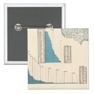 Comercio, transporte pin cuadrada 5 cm