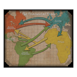 Comercio triangular póster