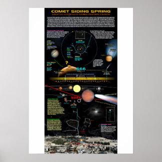 Comet Siding Spring 2 Poster