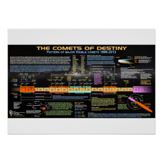 Comets of Destiny Poster
