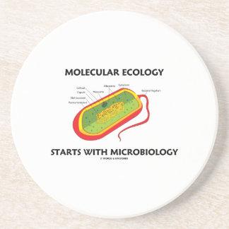 Comienzo de la ecología molecular con posavasos para bebidas