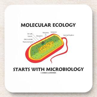 Comienzo de la ecología molecular con posavasos de bebidas