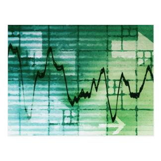 Commodities Trading and Price Analysis News Art Postcard