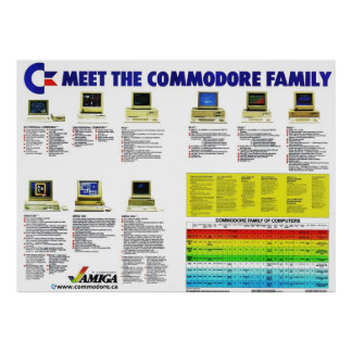 commodore Poster