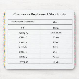 Common Keyboard Shortcut Mousepad