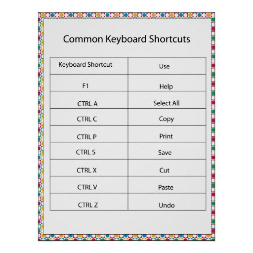 Common Keyboard Shortcuts Print Zazzle Com