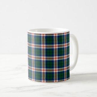Commonwealth of Kentucky Tartan Coffee Mug
