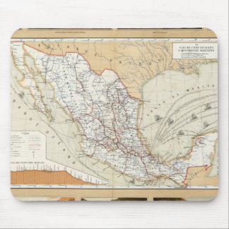Communication and Transportation of Mexico Mouse Pad