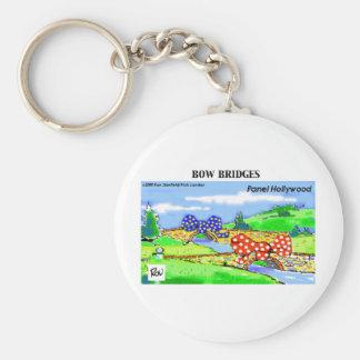 Cómo 2 envuelven un puente como los regalos divert llaveros