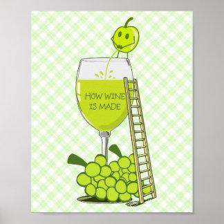 Cómo el vino se hace ejemplo divertido póster