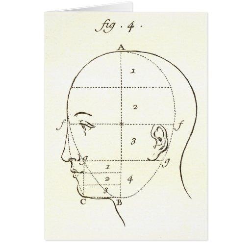 Cómo extraer una cabeza de Encylopaedia de Diderot Tarjetón