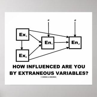 ¿Cómo Influenced está usted por variables extrañas Impresiones