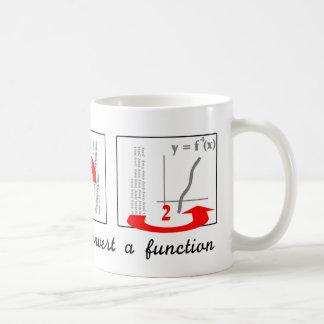 Cómo invertir una función taza básica blanca