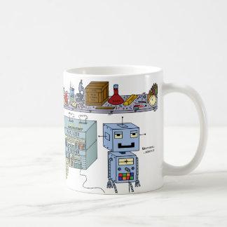 Cómo la ciencia trabaja - taza de café