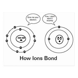 Cómo los iones enlazan tarjetas postales
