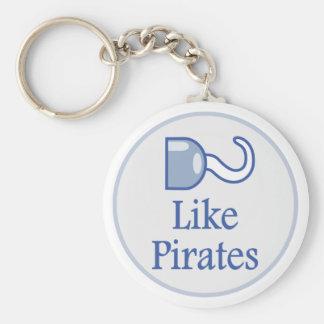Como piratas llavero redondo tipo pin