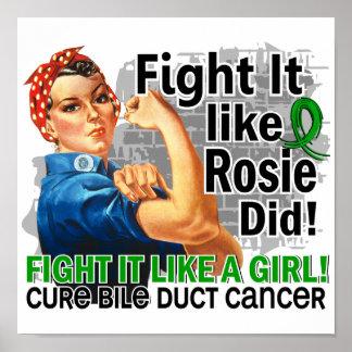 Como Rosie cure al cáncer hepático Poster