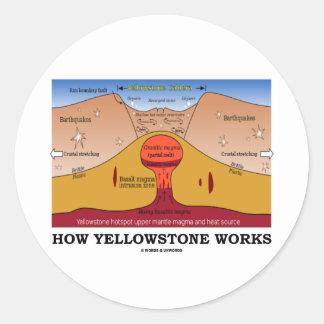 Cómo trabajos de Yellowstone (geología Pegatina Redonda